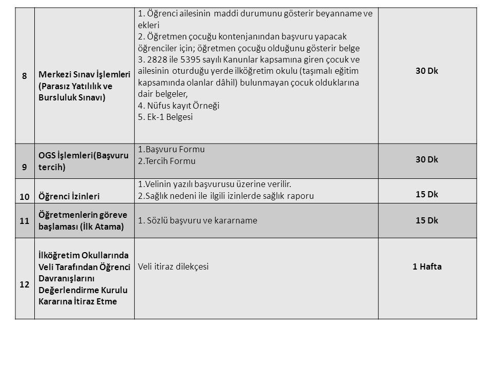 8 Merkezi Sınav İşlemleri (Parasız Yatılılık ve Bursluluk Sınavı)