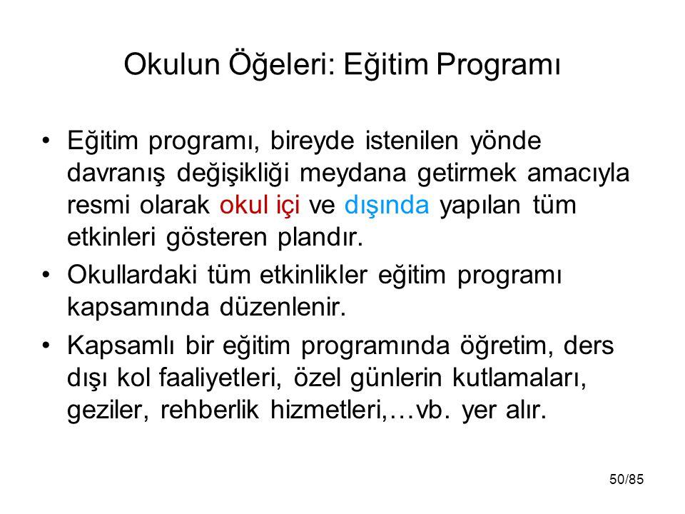 Okulun Öğeleri: Eğitim Programı