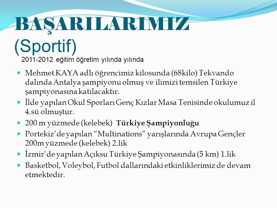 BAŞARILARIMIZ (Sportif)