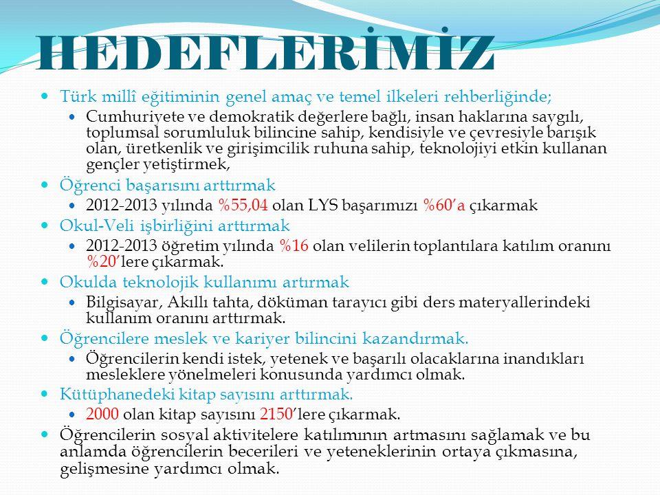 HEDEFLERİMİZ Türk millî eğitiminin genel amaç ve temel ilkeleri rehberliğinde;