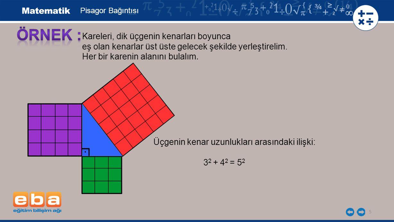 ÖRNEK : . Kareleri, dik üçgenin kenarları boyunca
