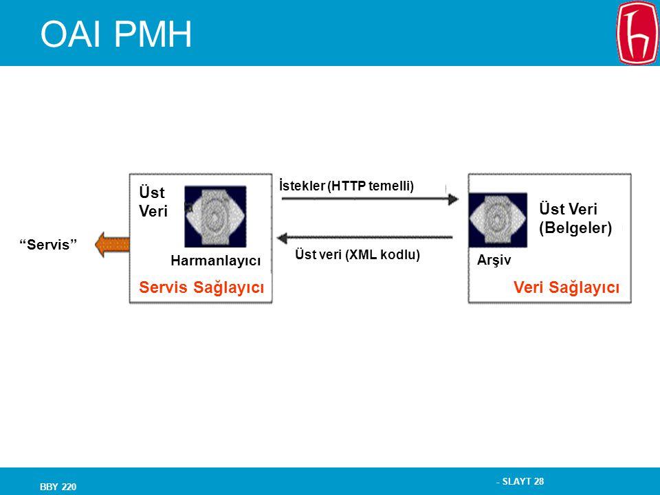 OAI PMH Servis Sağlayıcı Veri Sağlayıcı Üst Veri Üst Veri (Belgeler)