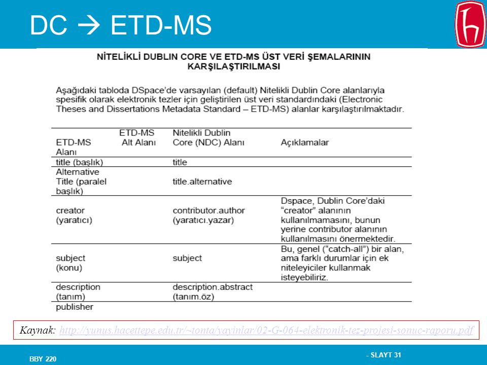 DC  ETD-MS Kaynak: http://yunus.hacettepe.edu.tr/~tonta/yayinlar/02-G-064-elektronik-tez-projesi-sonuc-raporu.pdf.