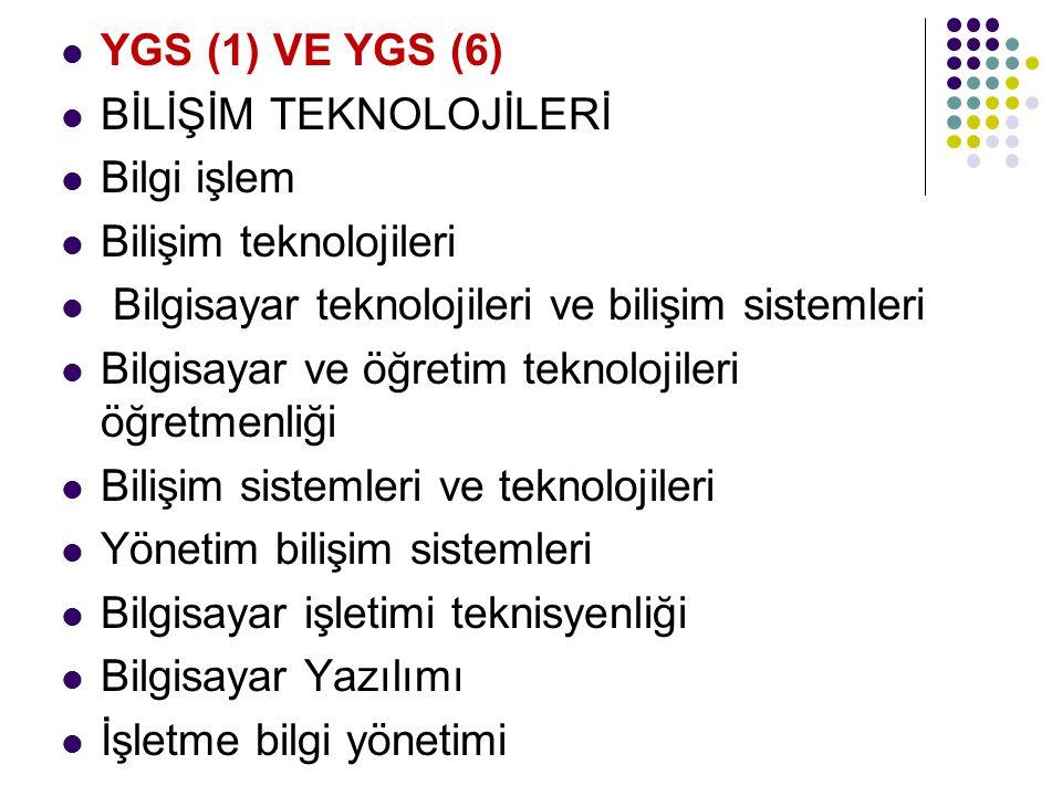 YGS (1) VE YGS (6) BİLİŞİM TEKNOLOJİLERİ. Bilgi işlem. Bilişim teknolojileri. Bilgisayar teknolojileri ve bilişim sistemleri.