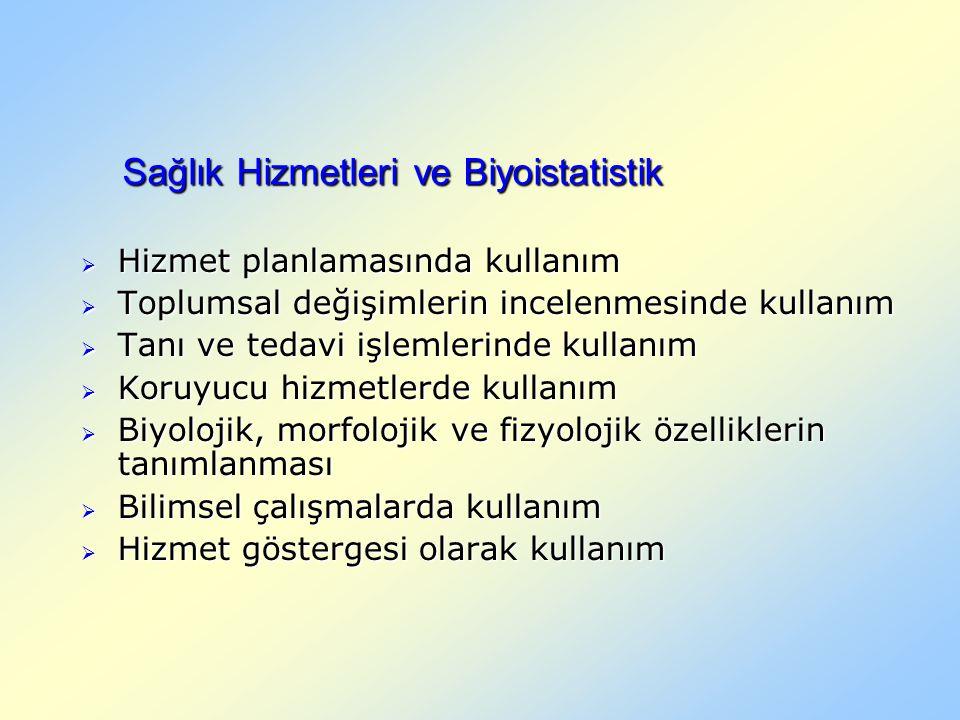 Sağlık Hizmetleri ve Biyoistatistik