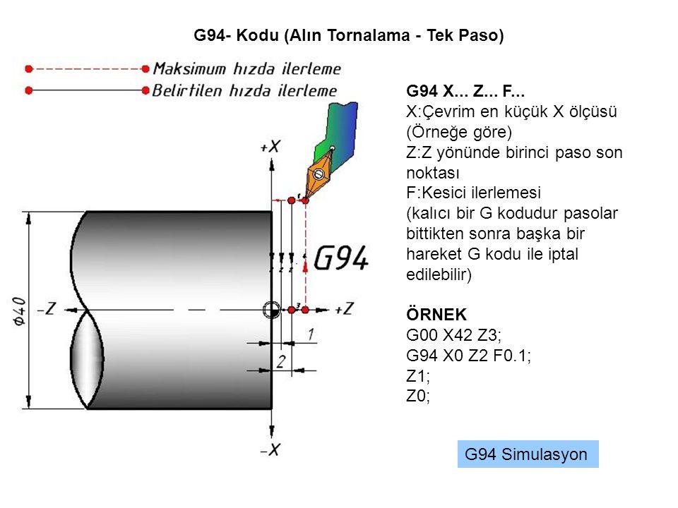 G94- Kodu (Alın Tornalama - Tek Paso)