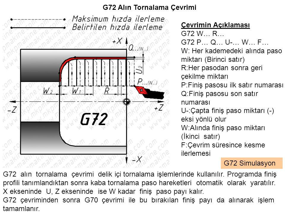 G72 Alın Tornalama Çevrimi