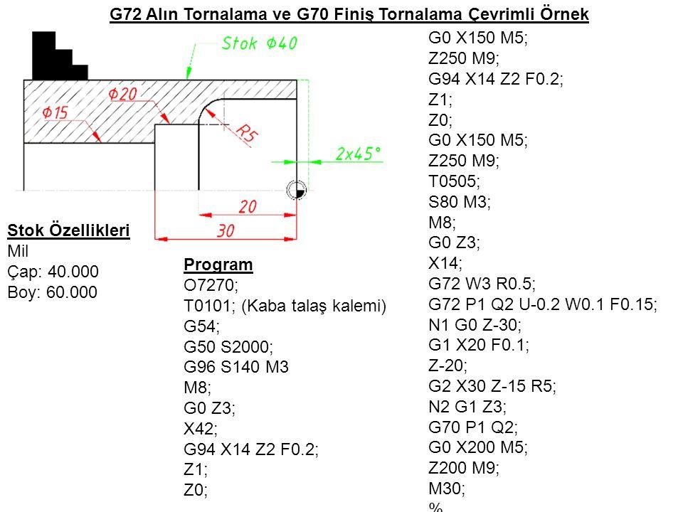 G72 Alın Tornalama ve G70 Finiş Tornalama Çevrimli Örnek