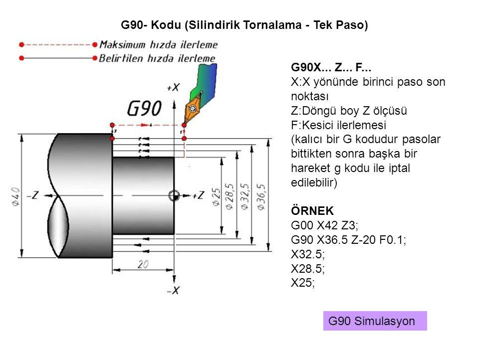 G90- Kodu (Silindirik Tornalama - Tek Paso)
