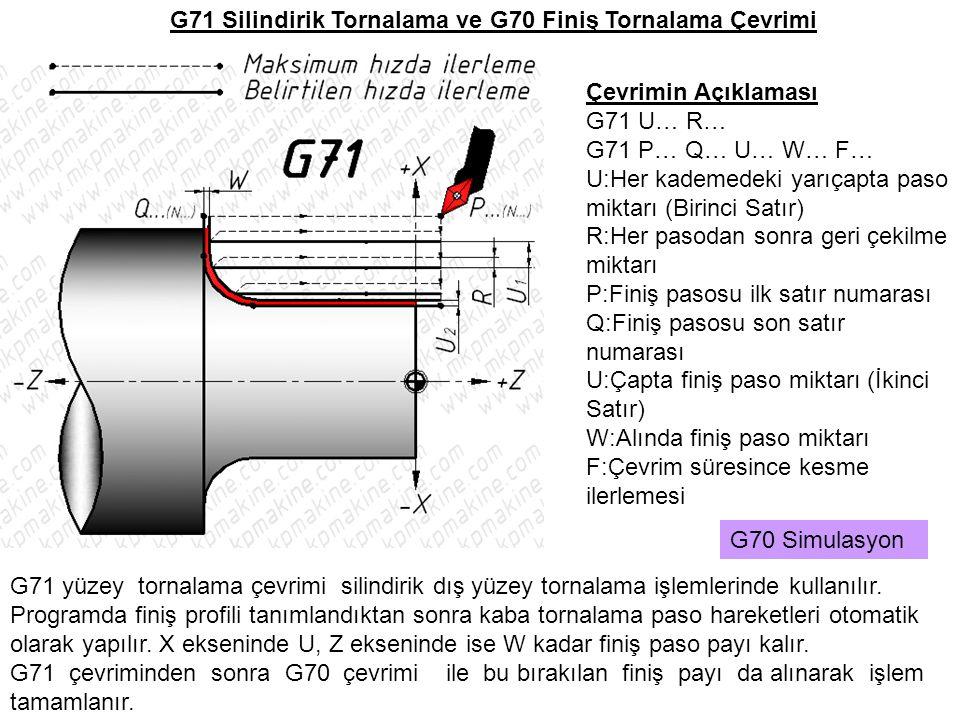 G71 Silindirik Tornalama ve G70 Finiş Tornalama Çevrimi