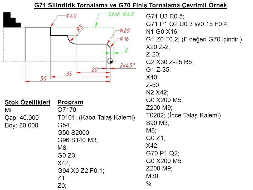 G71 Silindirik Tornalama ve G70 Finiş Tornalama Çevrimli Örnek