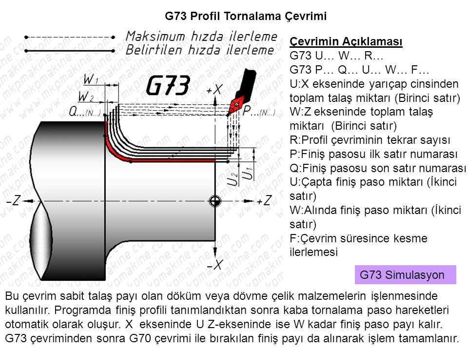 G73 Profil Tornalama Çevrimi