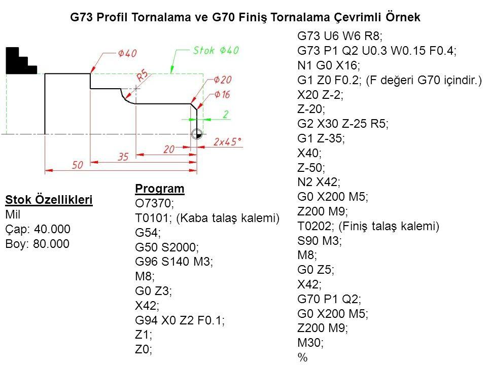 G73 Profil Tornalama ve G70 Finiş Tornalama Çevrimli Örnek