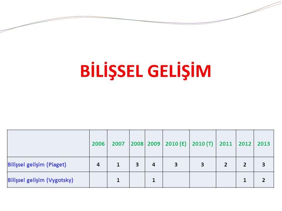 BİLİŞSEL GELİŞİM 2006 2007 2008 2009 2010 (E) 2010 (T) 2011 2012 2013