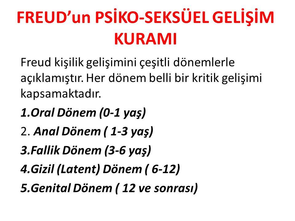 FREUD'un PSİKO-SEKSÜEL GELİŞİM KURAMI