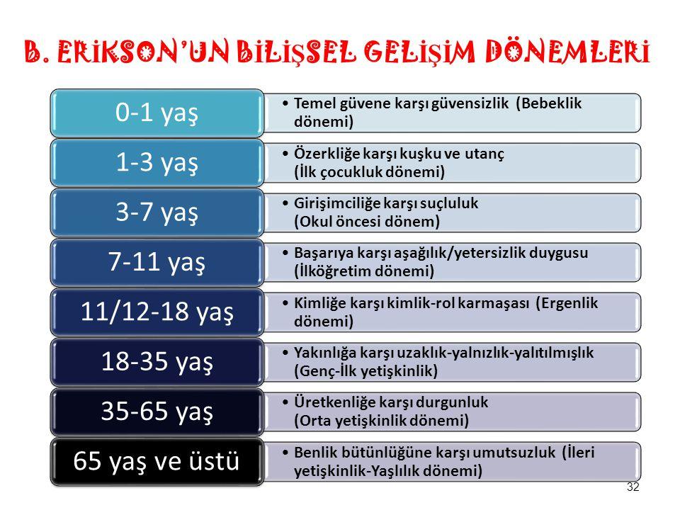 B. ERİKSON'UN BİLİŞSEL GELİŞİM DÖNEMLERİ