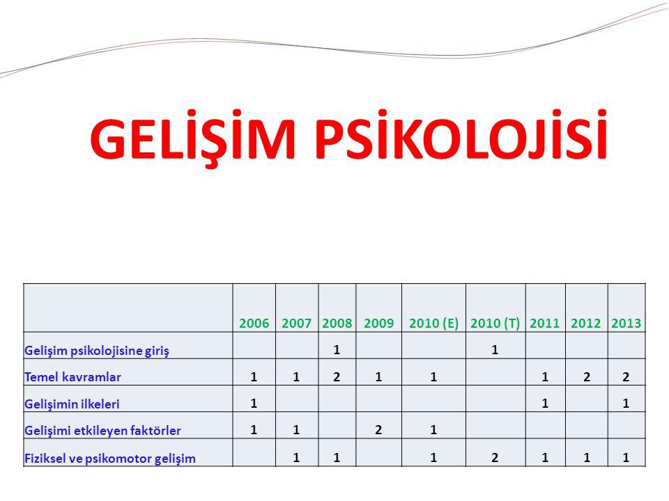 GELİŞİM PSİKOLOJİSİ 2006 2007 2008 2009 2010 (E) 2010 (T) 2011 2012