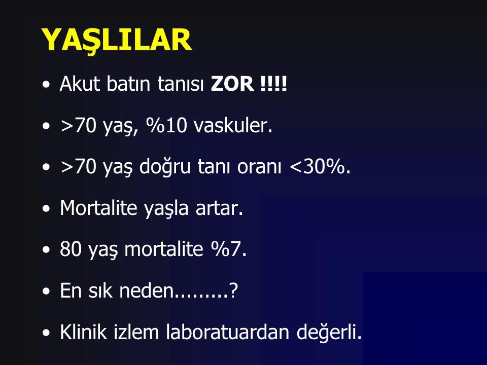 YAŞLILAR Akut batın tanısı ZOR !!!! >70 yaş, %10 vaskuler.