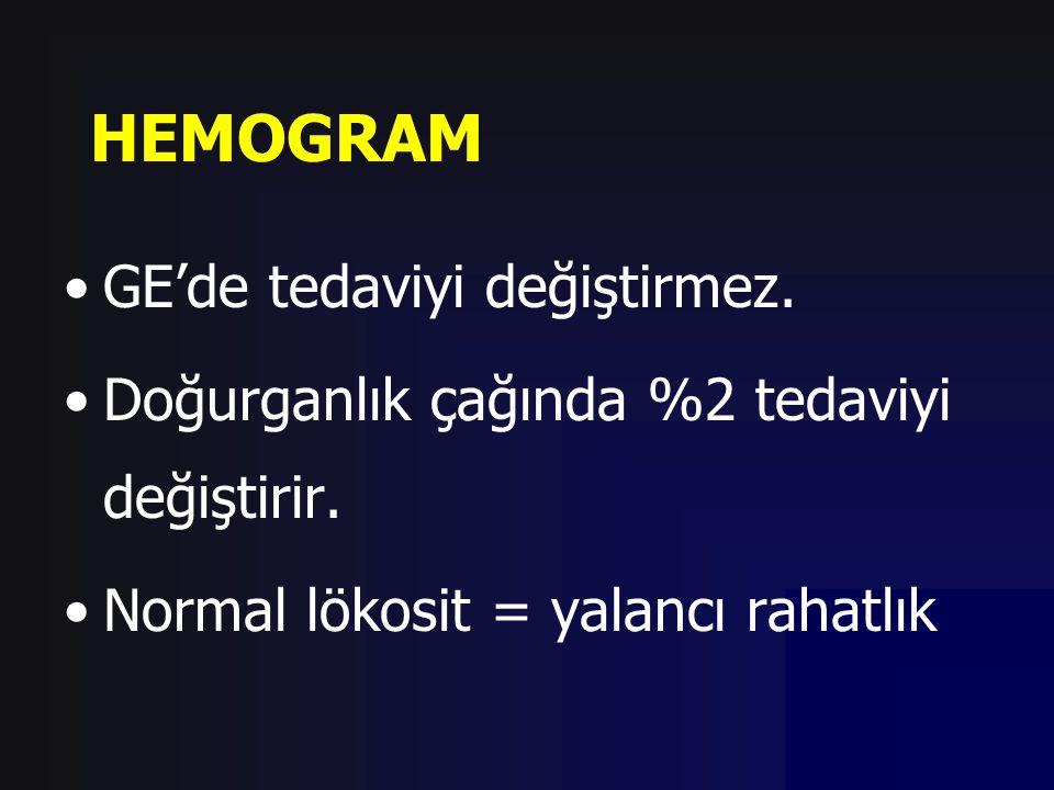 HEMOGRAM GE'de tedaviyi değiştirmez.
