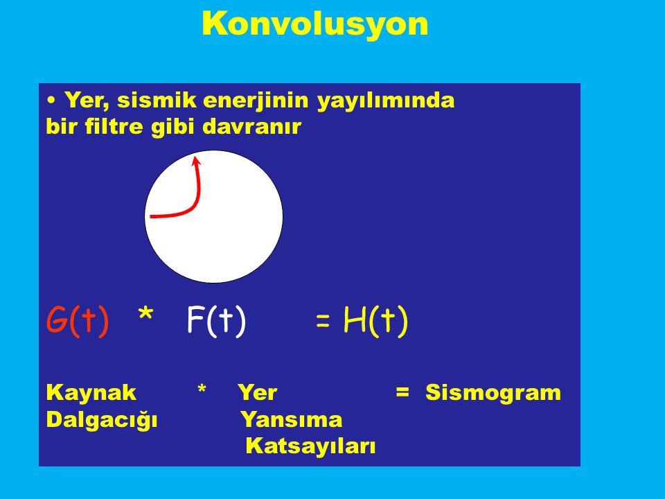 Konvolusyon G(t) * F(t) = H(t) Yer, sismik enerjinin yayılımında