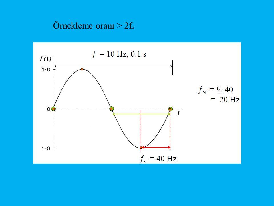 Örnekleme oranı > 2fn