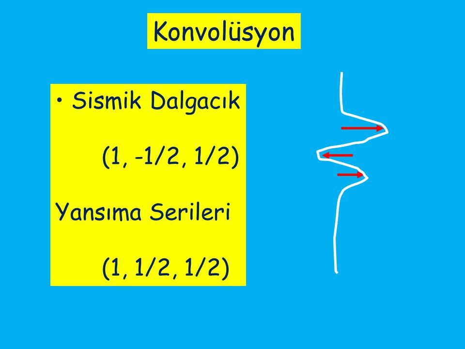 Konvolüsyon Sismik Dalgacık (1, -1/2, 1/2) Yansıma Serileri