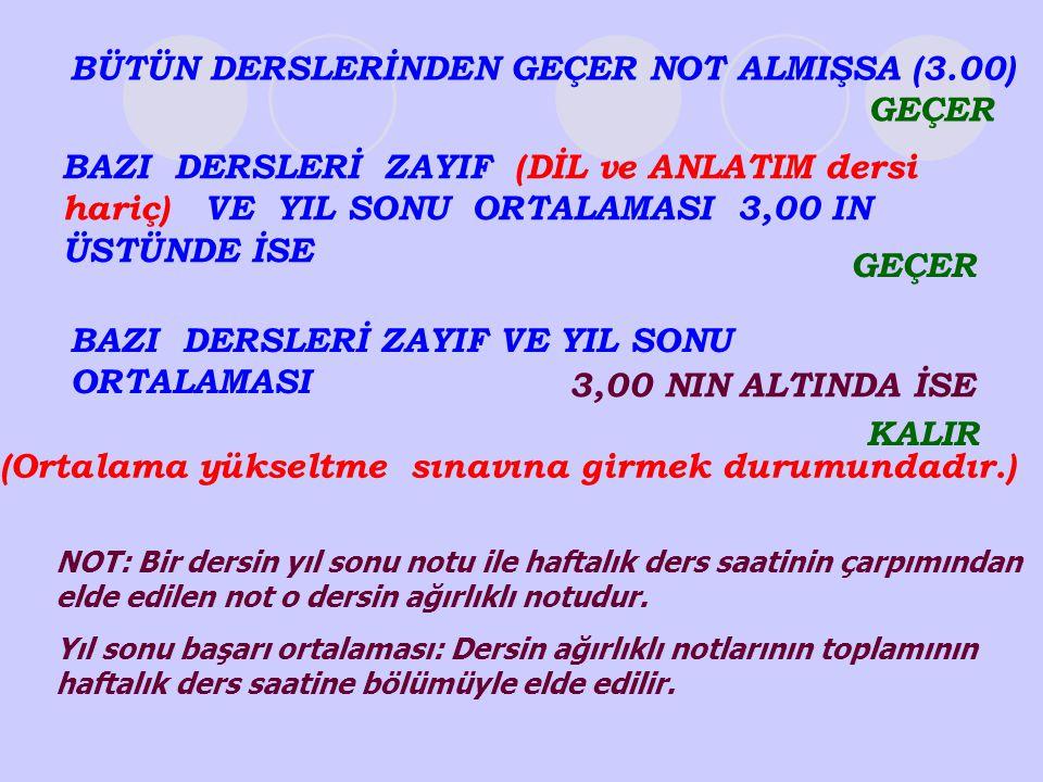 BÜTÜN DERSLERİNDEN GEÇER NOT ALMIŞSA (3.00) GEÇER