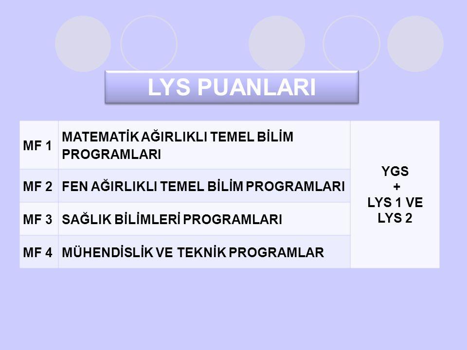 LYS PUANLARI MF 1 MATEMATİK AĞIRLIKLI TEMEL BİLİM PROGRAMLARI YGS +