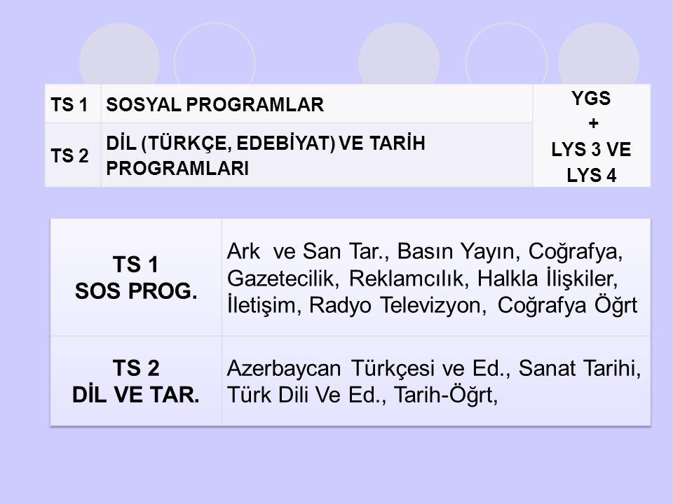 TS 1 SOSYAL PROGRAMLAR. YGS. + LYS 3 VE LYS 4. TS 2. DİL (TÜRKÇE, EDEBİYAT) VE TARİH PROGRAMLARI.