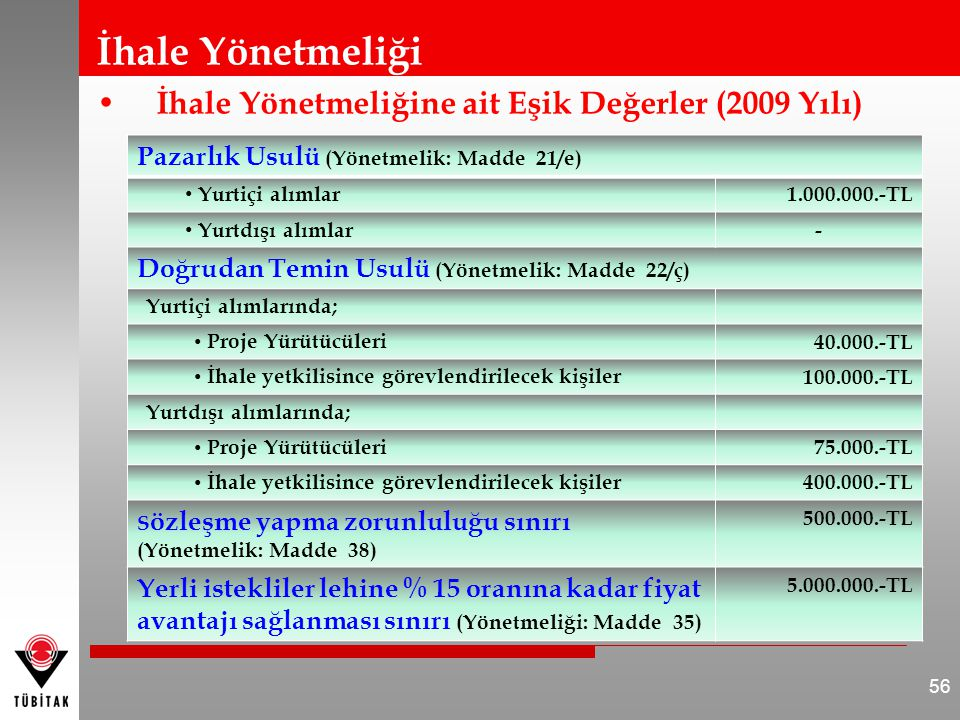 İhale Yönetmeliği İhale Yönetmeliğine ait Eşik Değerler (2009 Yılı)