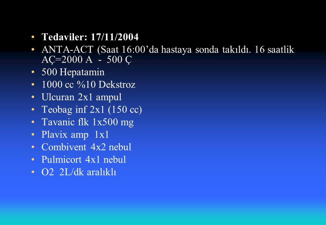 18/11/2004 Genel durumu: Kötü Şuur: Konfüze Tansiyonu: 100/70 mm/Hg