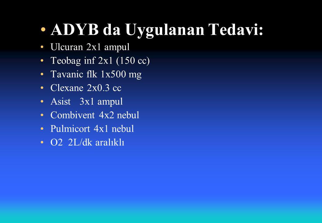 26 .11.2004 saat:7.16 Biyokimya: Sonuç Birim Referans Aralığı. Açlık Kan Şekeri92 mg/dL 70-115.