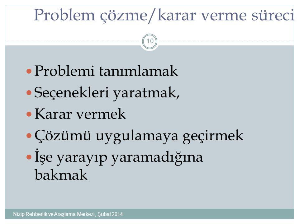 Problem çözme/karar verme süreci