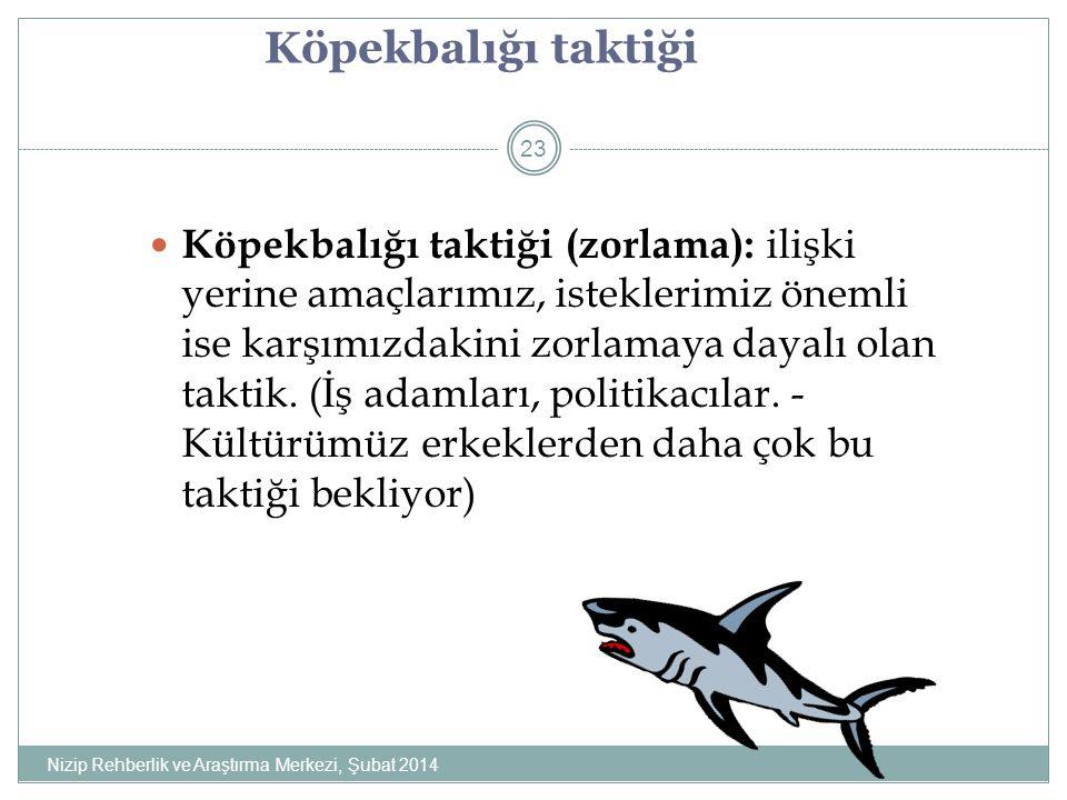 Köpekbalığı taktiği