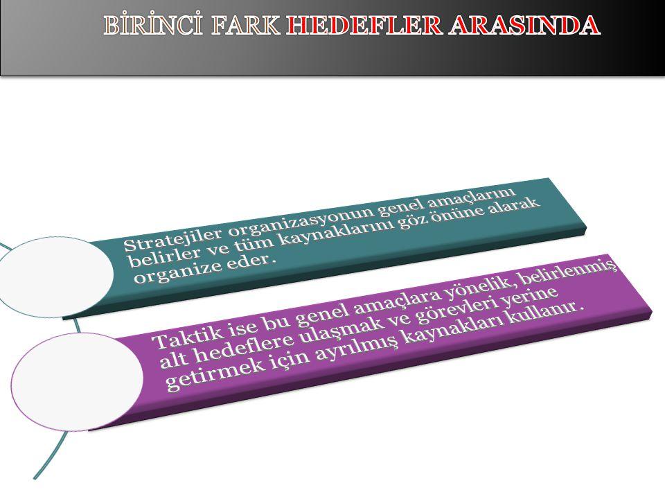 BİRİNCİ FARK HEDEFLER ARASINDA