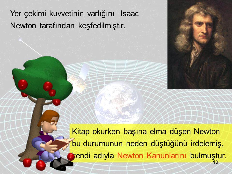 Yer çekimi kuvvetinin varlığını Isaac Newton tarafından keşfedilmiştir.