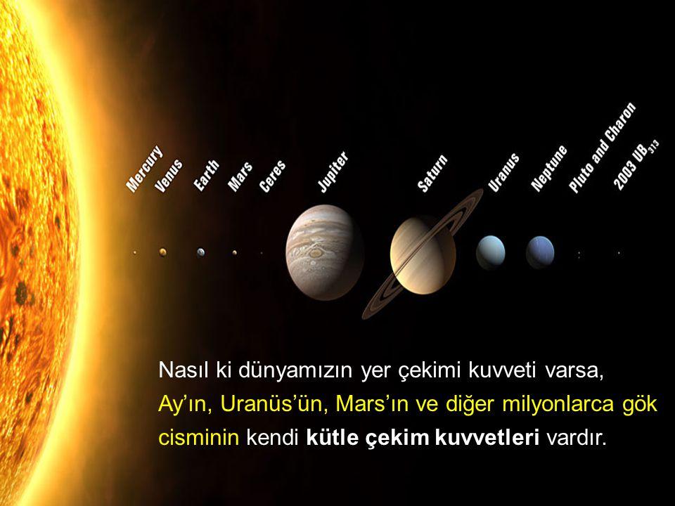 Nasıl ki dünyamızın yer çekimi kuvveti varsa, Ay'ın, Uranüs'ün, Mars'ın ve diğer milyonlarca gök cisminin kendi kütle çekim kuvvetleri vardır.