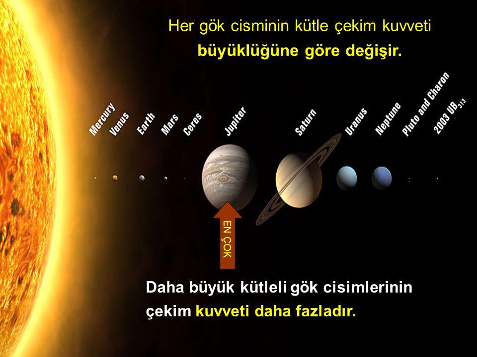 Her gök cisminin kütle çekim kuvveti büyüklüğüne göre değişir.