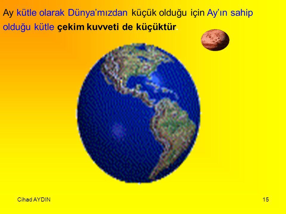 Ay kütle olarak Dünya'mızdan küçük olduğu için Ay'ın sahip olduğu kütle çekim kuvveti de küçüktür.
