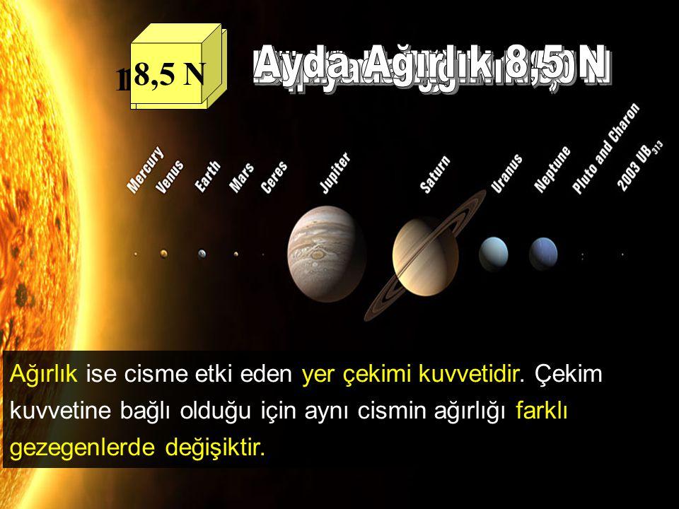 Ayda Ağırlık 8,5 N Neptünde Ağırlık 55 N Jüpetirde Ağırlık 116,5 N