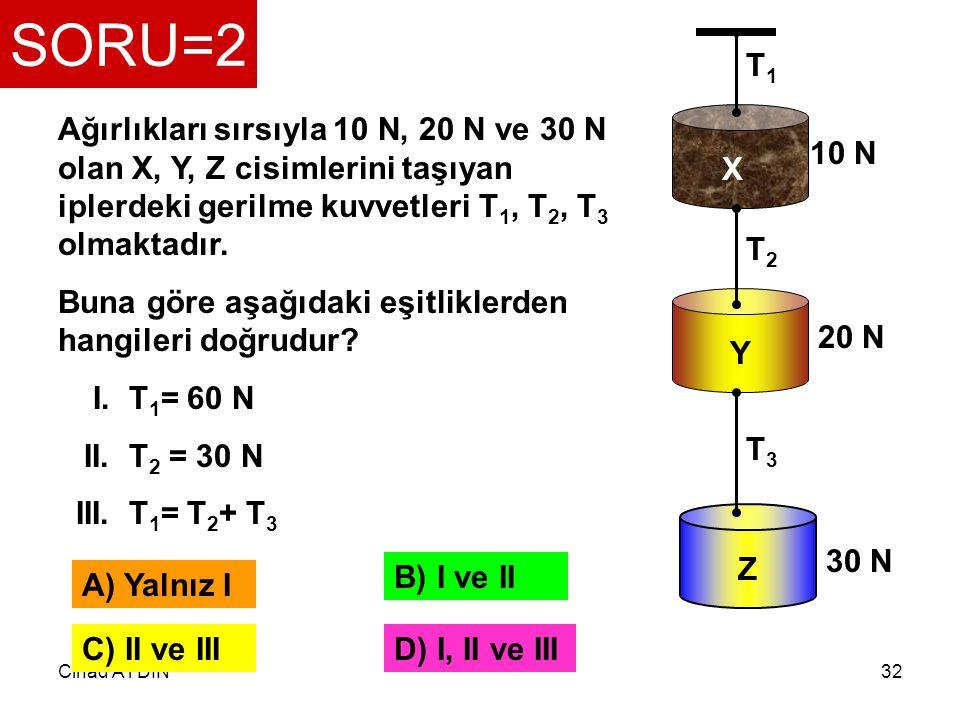 SORU=2 X. Y. Z. T1. T3. T2. 10 N. 30 N. 20 N.