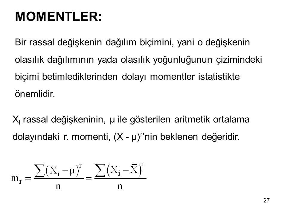 MOMENTLER: