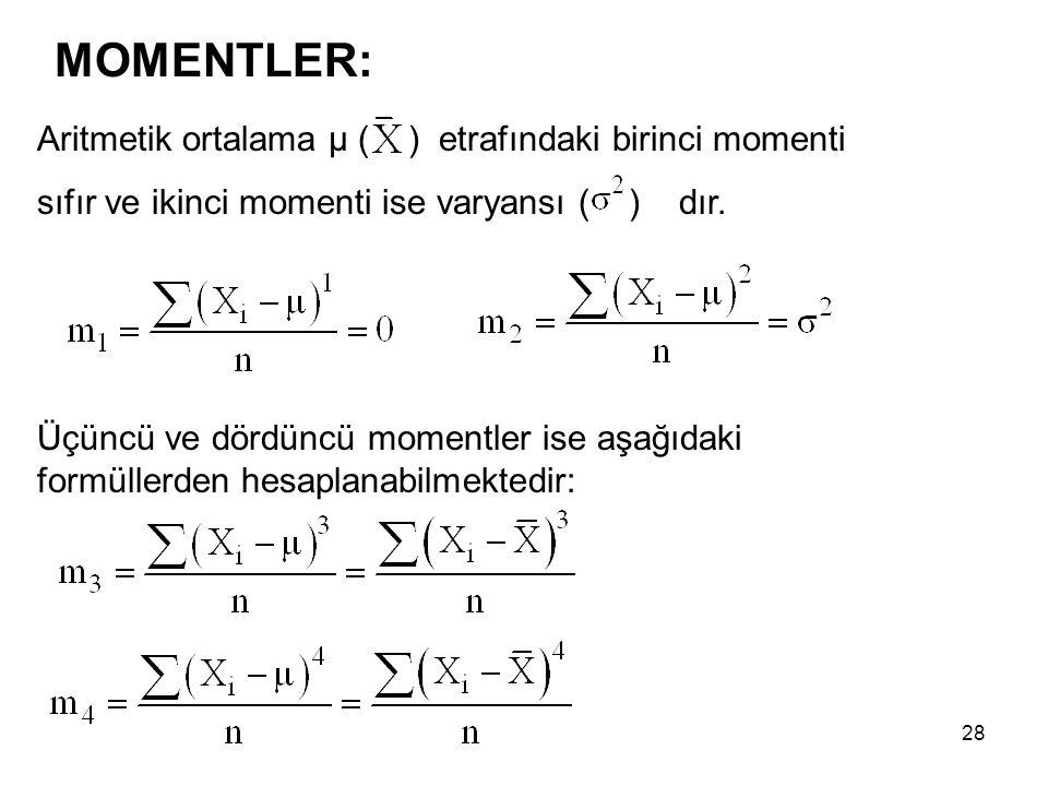 MOMENTLER: Aritmetik ortalama µ ( ) etrafındaki birinci momenti sıfır ve ikinci momenti ise varyansı ( ) dır.