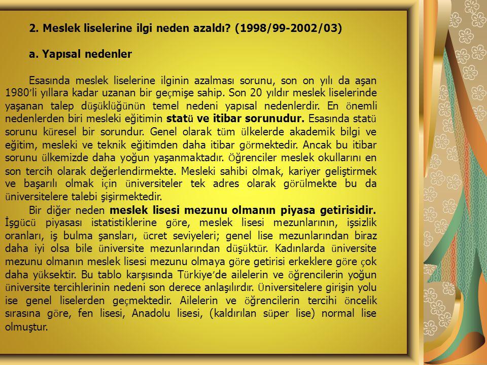 2. Meslek liselerine ilgi neden azaldı (1998/99-2002/03)