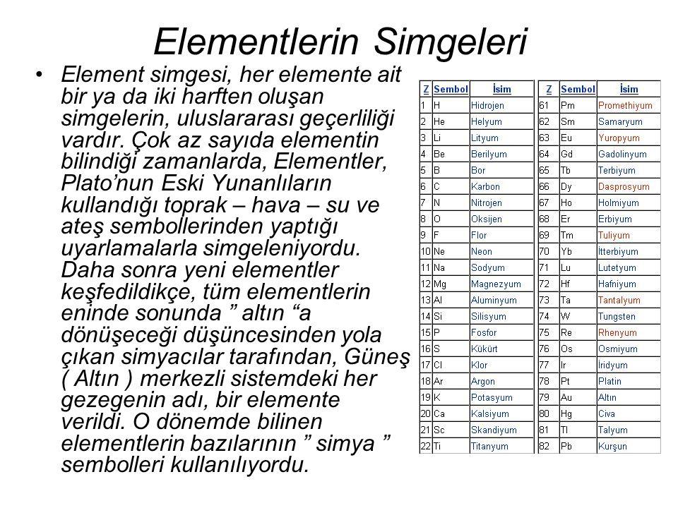 Elementlerin Simgeleri