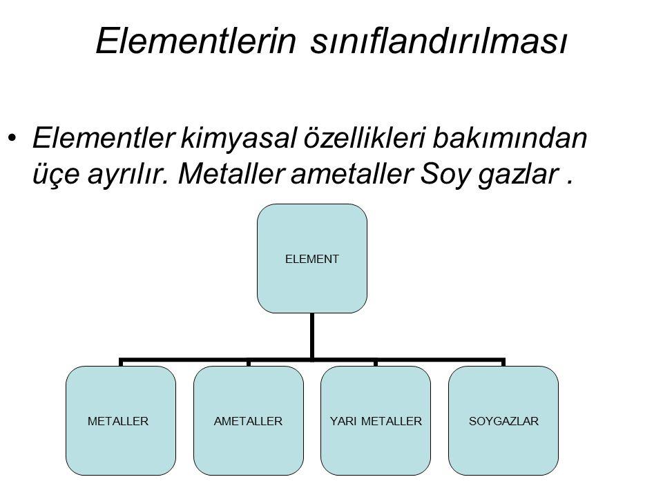 Elementlerin sınıflandırılması