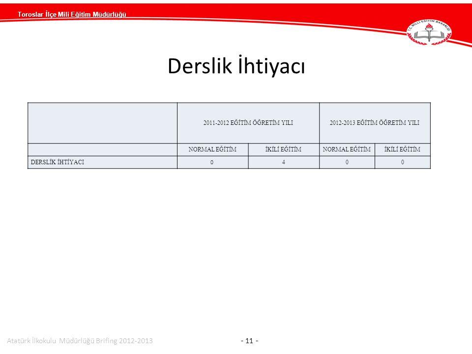 Derslik İhtiyacı Atatürk İlkokulu Müdürlüğü Brifing 2012-2013 - 11 -
