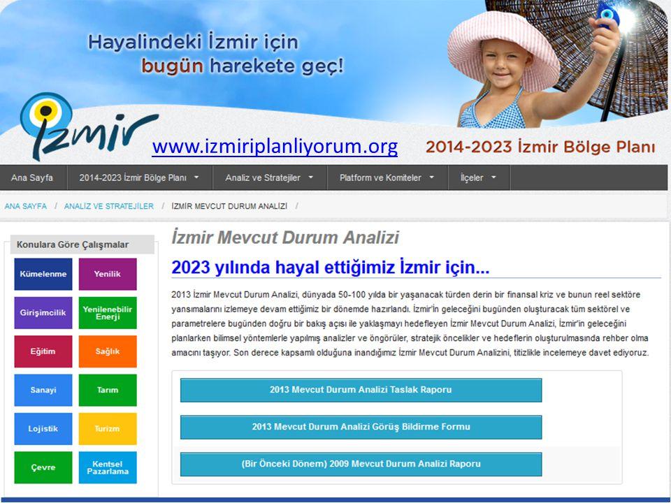 2013 İzmir Mevcut Durum Analizi