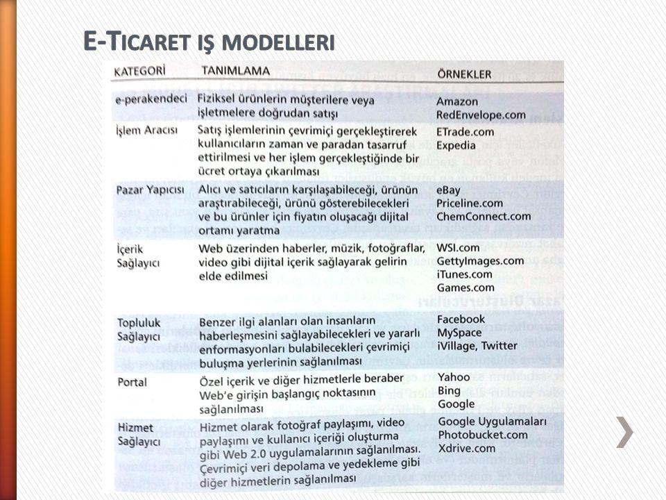 E-Ticaret iş modelleri