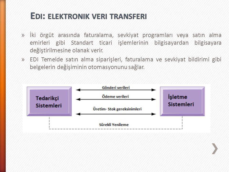 Edi: elektronik veri transferi